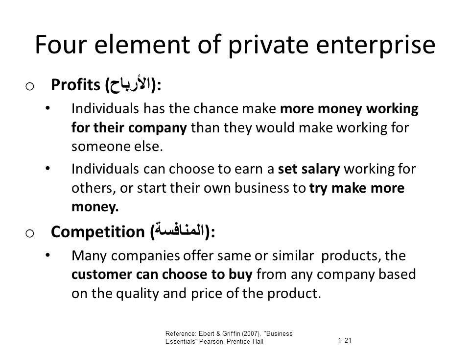 Four element of private enterprise