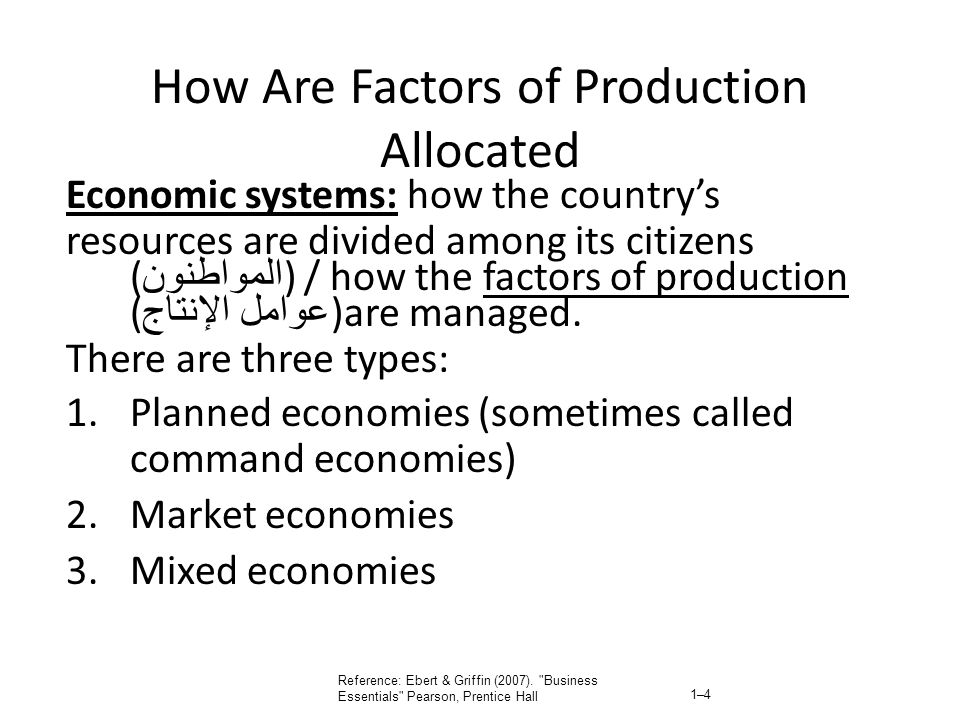 How Are Factors of Production Allocated