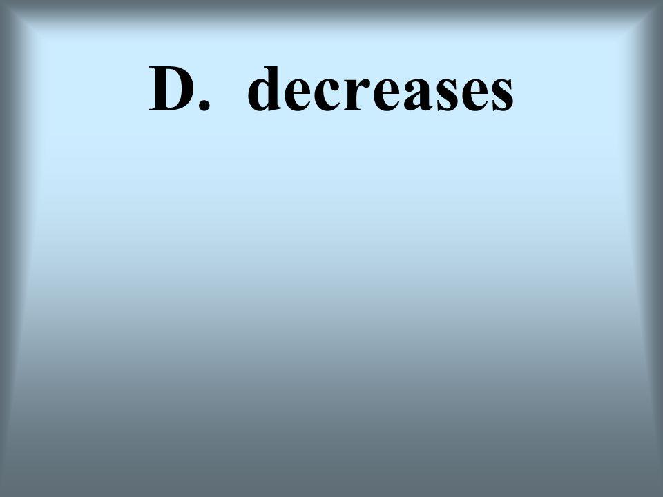 D. decreases