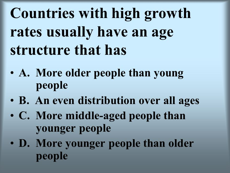 Countries with high growth rates usually have an age structure that has