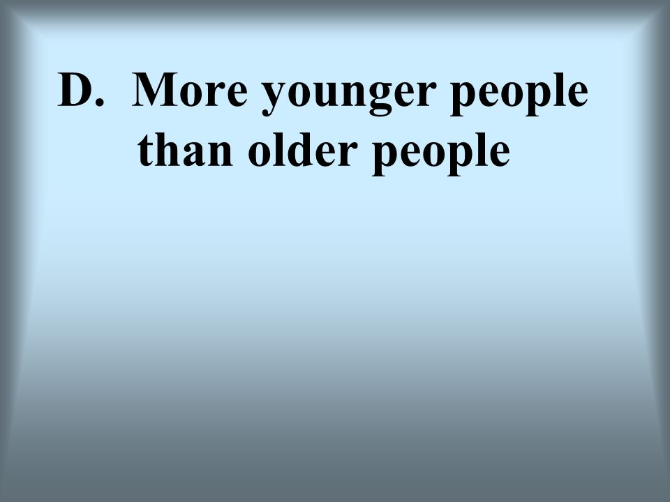 D. More younger people than older people