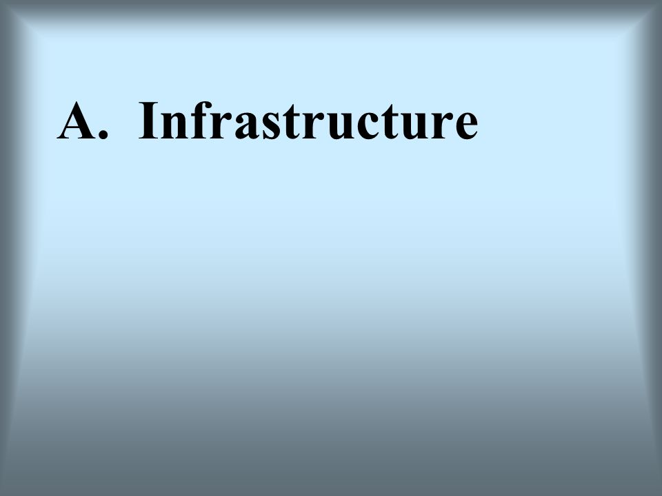 A. Infrastructure