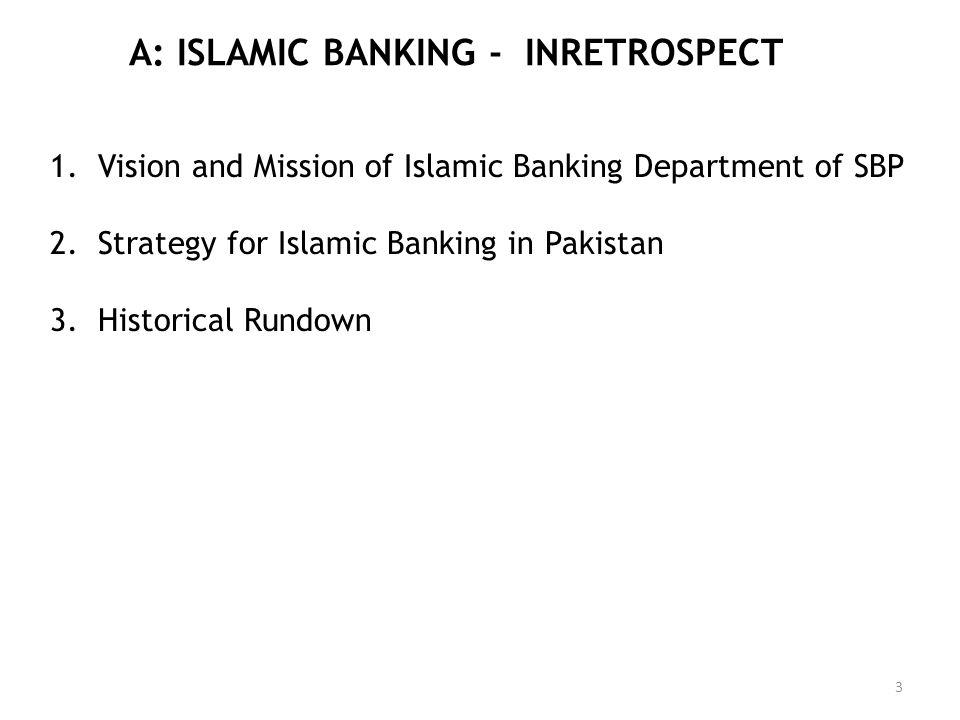 A: ISLAMIC BANKING - INRETROSPECT