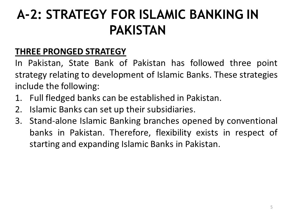 A-2: STRATEGY FOR ISLAMIC BANKING IN PAKISTAN