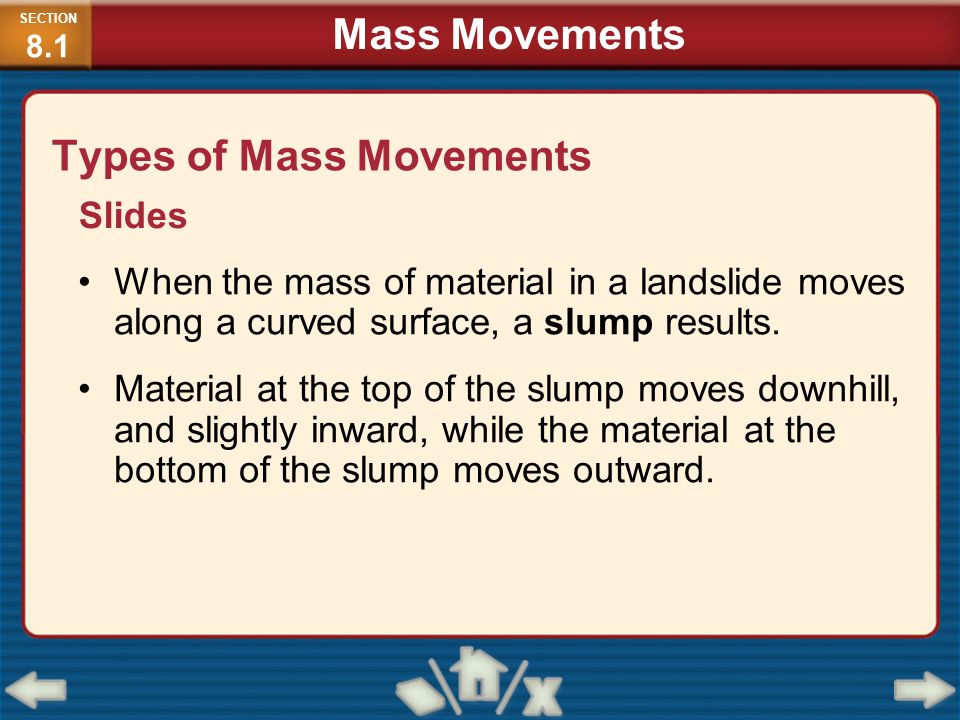 Types of Mass Movements