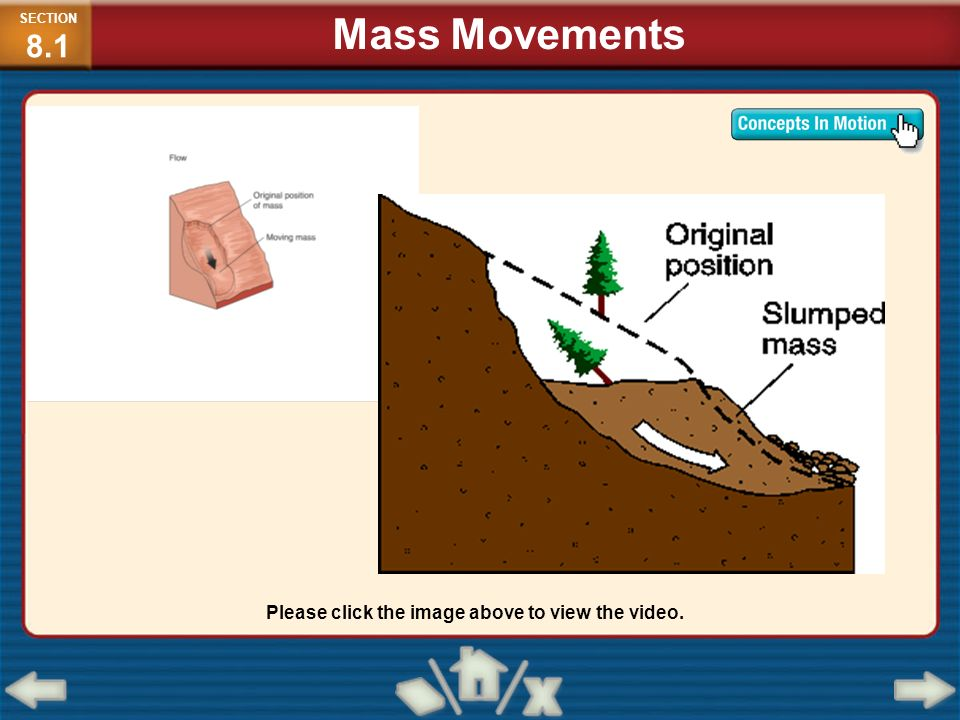 Mass Movements Please click the image above to view the video.