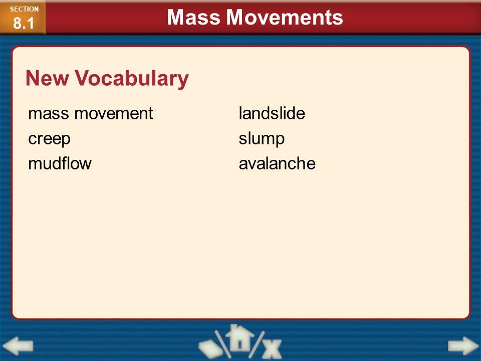Mass Movements New Vocabulary mass movement creep mudflow landslide