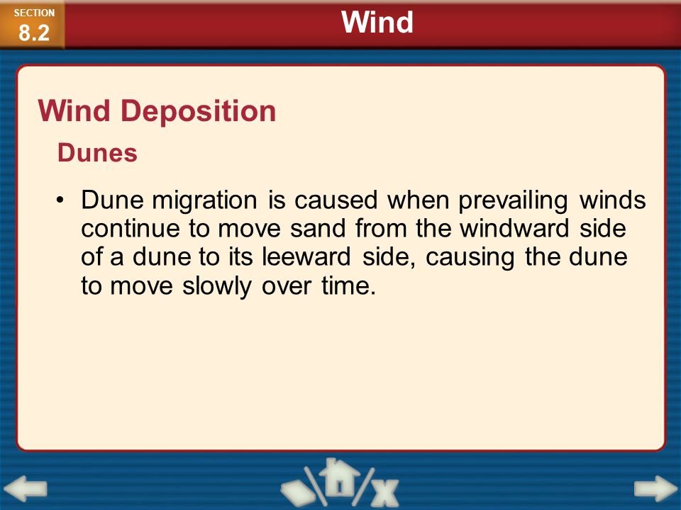Wind Wind Deposition Dunes