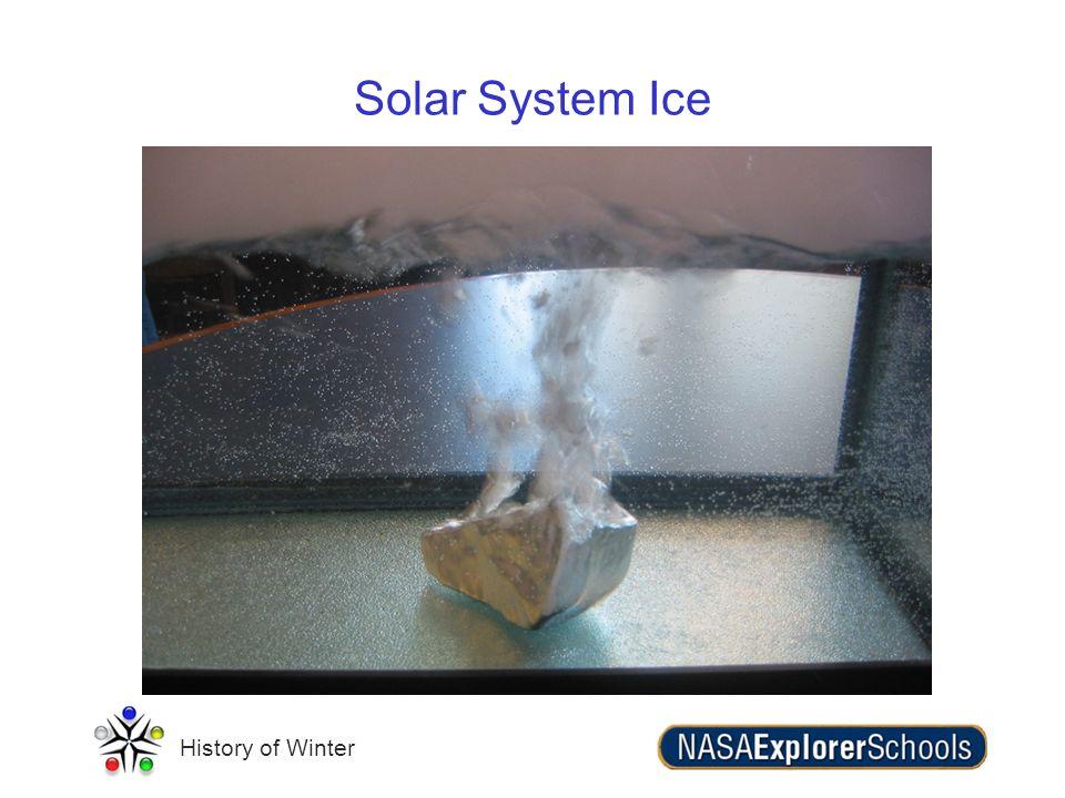 Solar System Ice