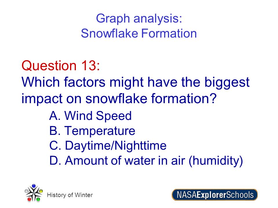 Graph analysis: Snowflake Formation