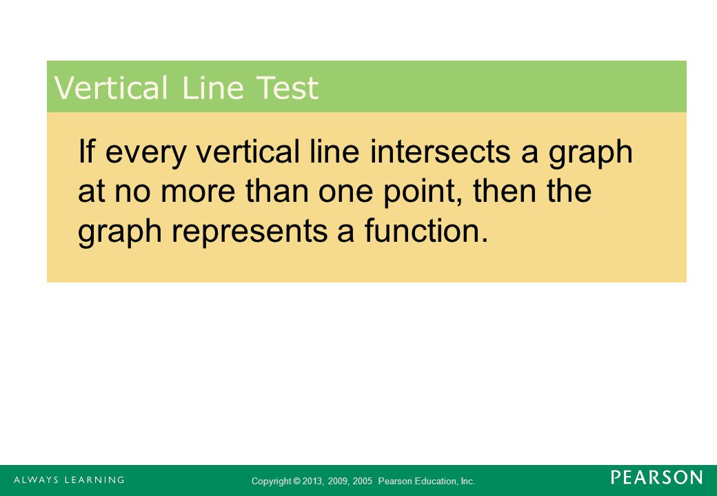 Vertical Line Test If every vertical line intersects a graph at no more than one point, then the graph represents a function.