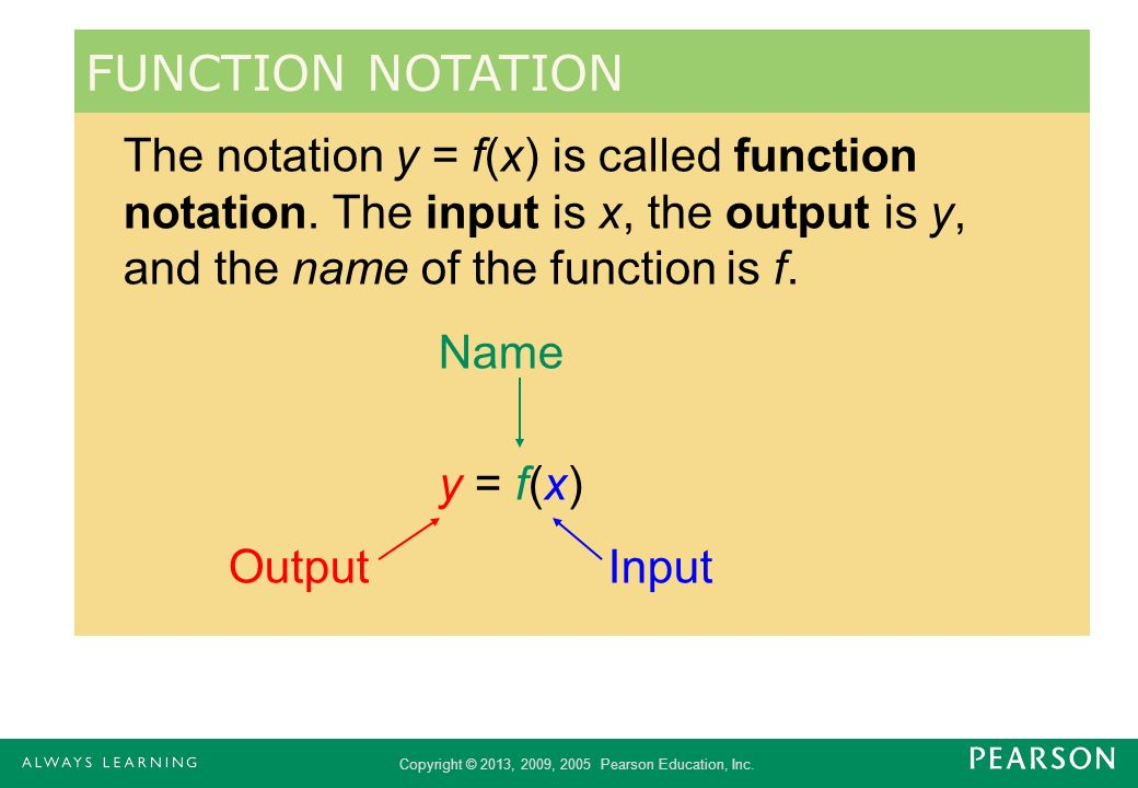 FUNCTION NOTATION The notation y = f(x) is called function notation. The input is x, the output is y, and the name of the function is f.