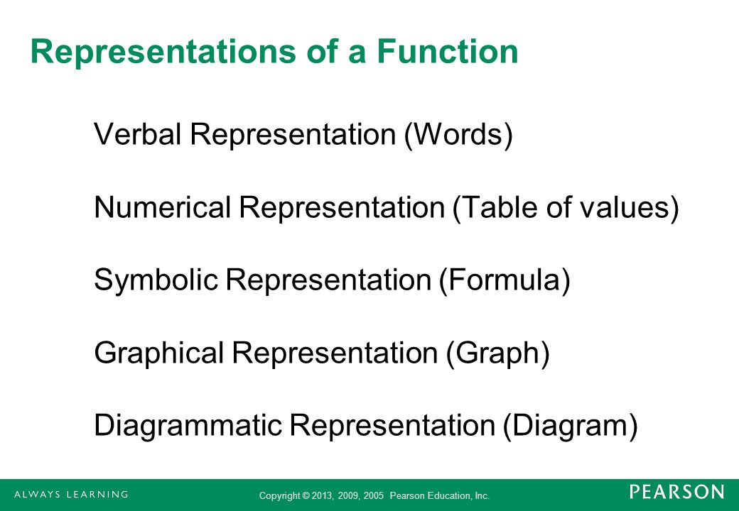 Representations of a Function