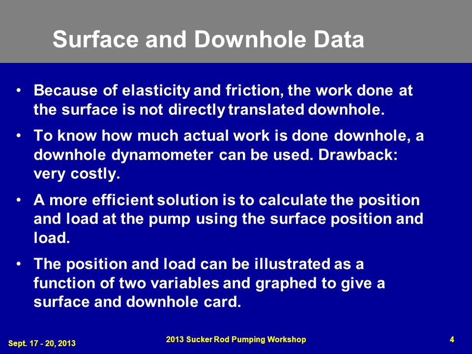 Surface and Downhole Data