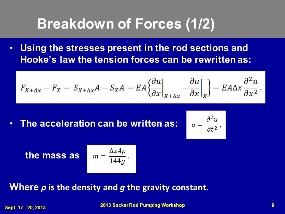 Breakdown of Forces (1/2)