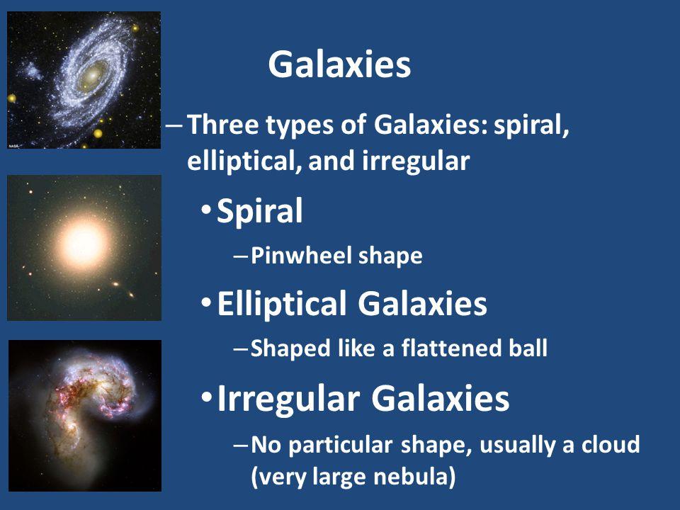 Galaxies Irregular Galaxies Spiral Elliptical Galaxies