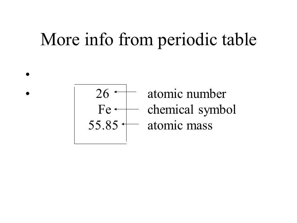 Elements atoms ions and the periodic table ppt video online 26 atomic number fe chemical symbol atomic mass more info from periodic table urtaz Gallery