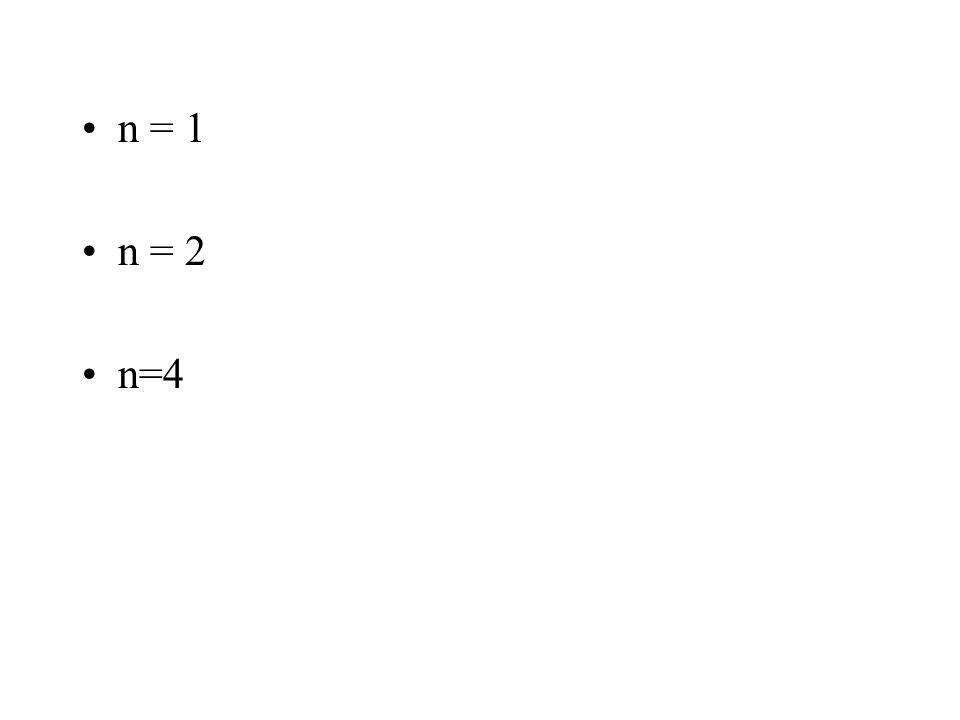 n = 1 n = 2 n=4