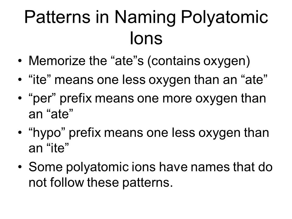 Patterns in Naming Polyatomic Ions