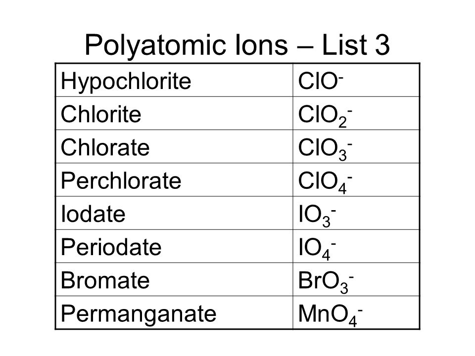 Polyatomic Ions – List 3 Hypochlorite ClO- Chlorite ClO2- Chlorate
