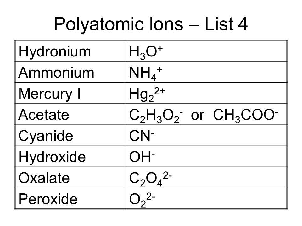 Polyatomic Ions – List 4 Hydronium H3O+ Ammonium NH4+ Mercury I Hg22+