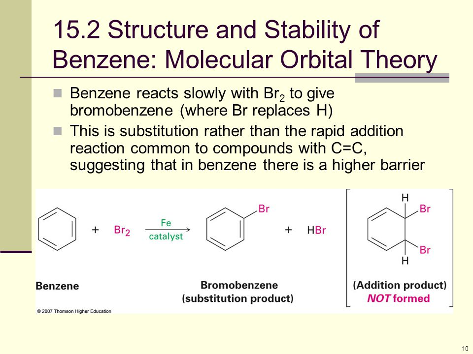 15.2 Structure and Stability of Benzene: Molecular Orbital Theory