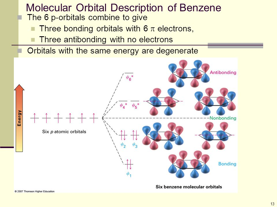 Molecular Orbital Description of Benzene