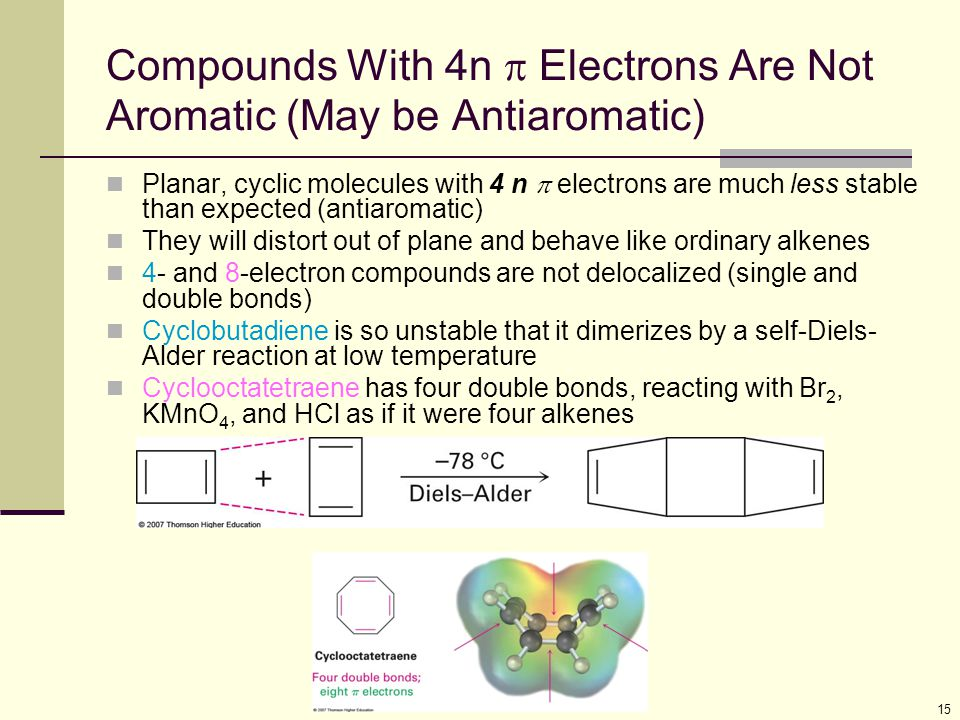 Compounds With 4n  Electrons Are Not Aromatic (May be Antiaromatic)