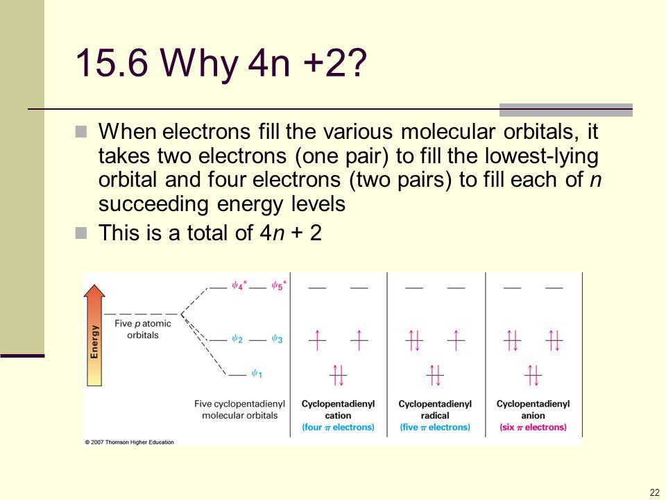 15.6 Why 4n +2