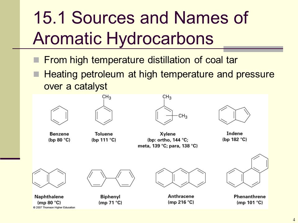 15.1 Sources and Names of Aromatic Hydrocarbons