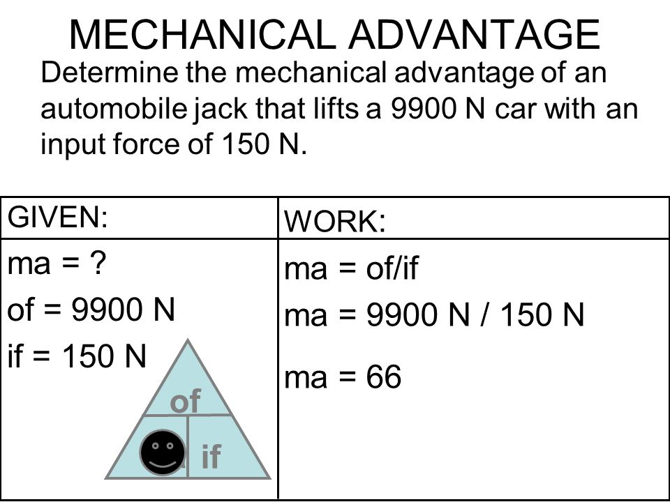 MECHANICAL ADVANTAGE of if ma = ma = of/if of = 9900 N