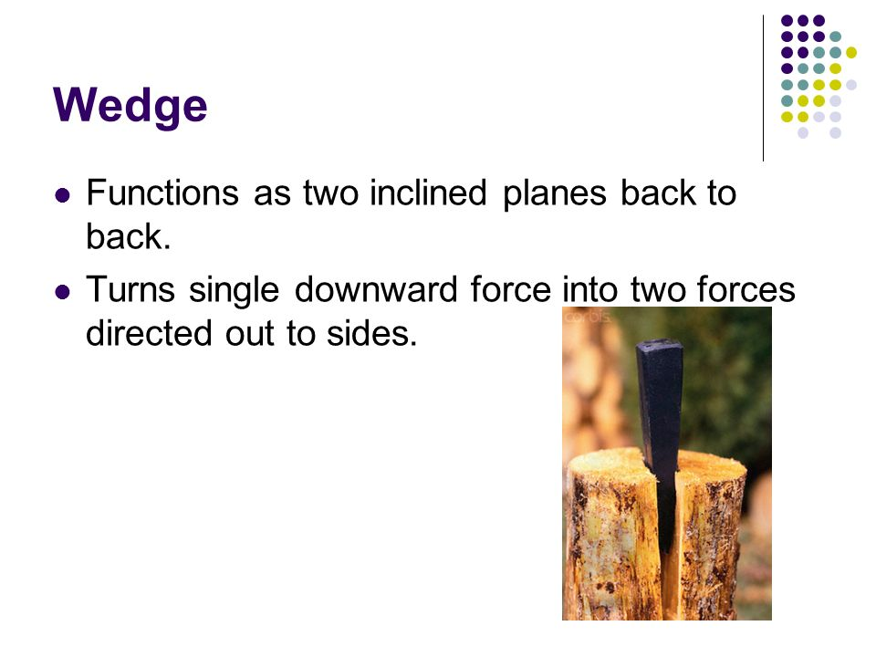 Wedge Functions as two inclined planes back to back.