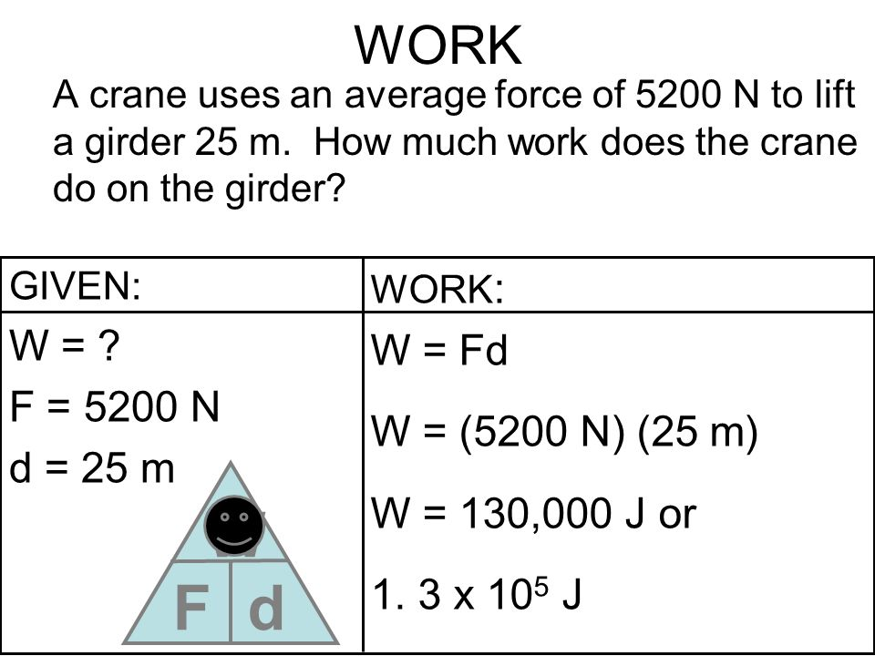 F W d WORK W = W = Fd F = 5200 N W = (5200 N) (25 m) d = 25 m
