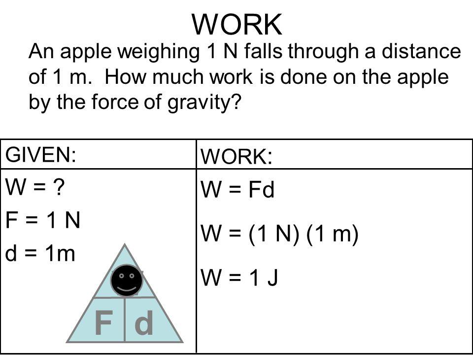F W d WORK W = W = Fd F = 1 N W = (1 N) (1 m) d = 1m W = 1 J