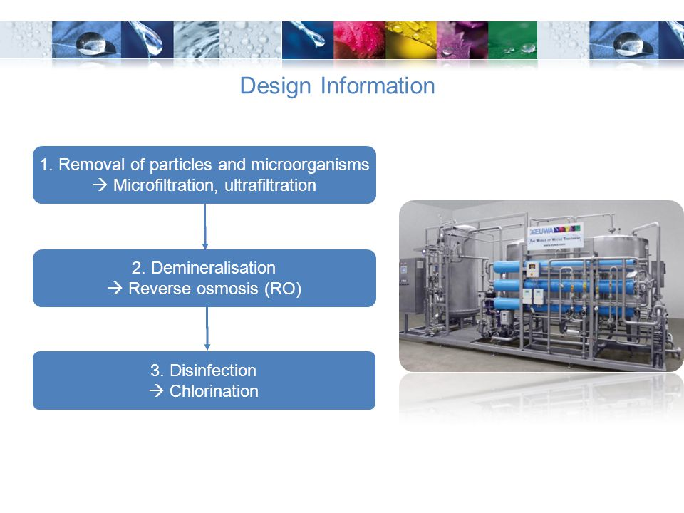Design Information 1. Removal of particles and microorganisms