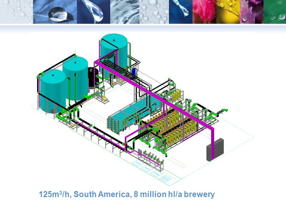 125m3/h, South America, 8 million hl/a brewery