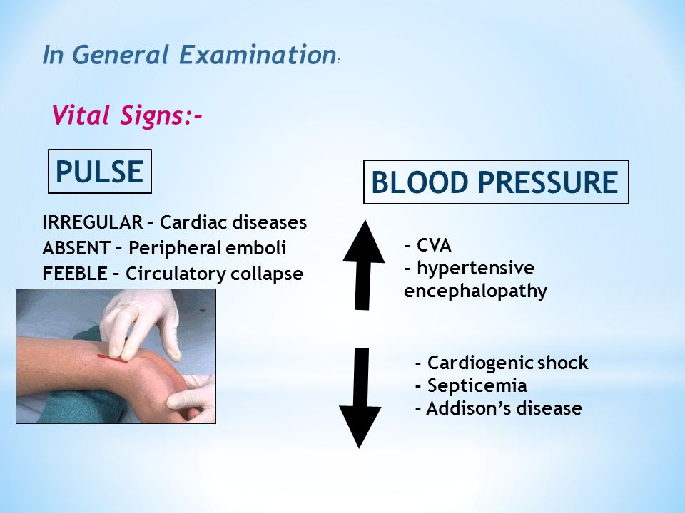 PULSE BLOOD PRESSURE In General Examination: Vital Signs:-