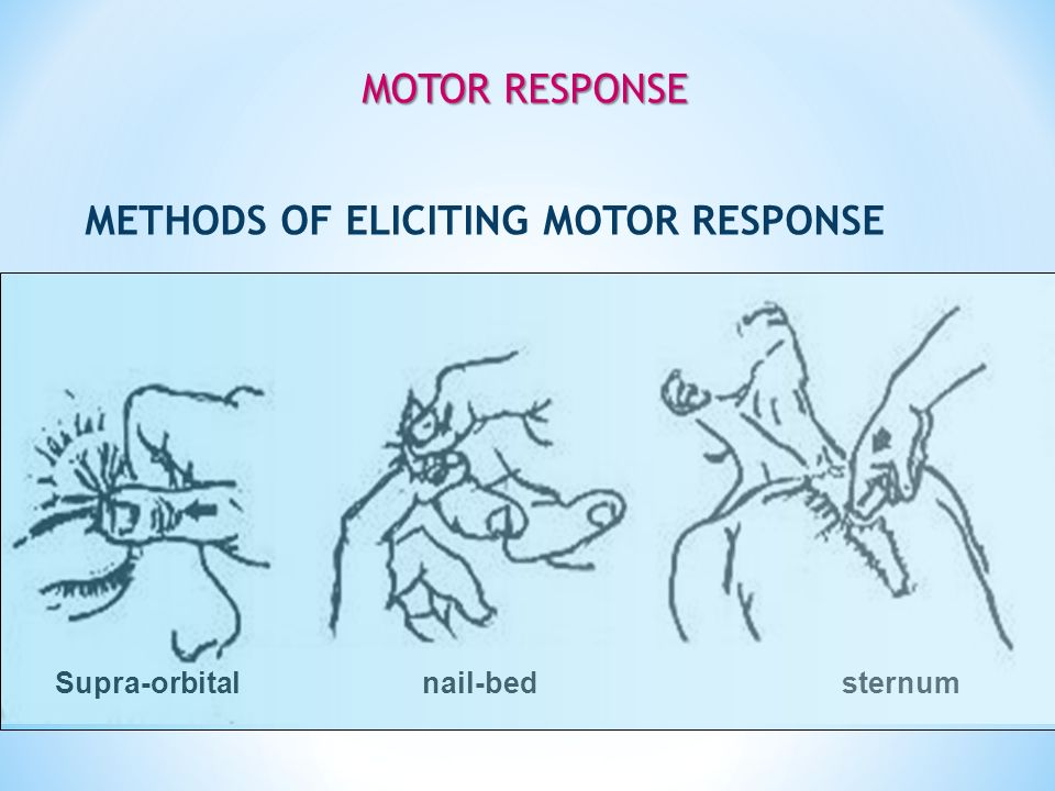 METHODS OF ELICITING MOTOR RESPONSE