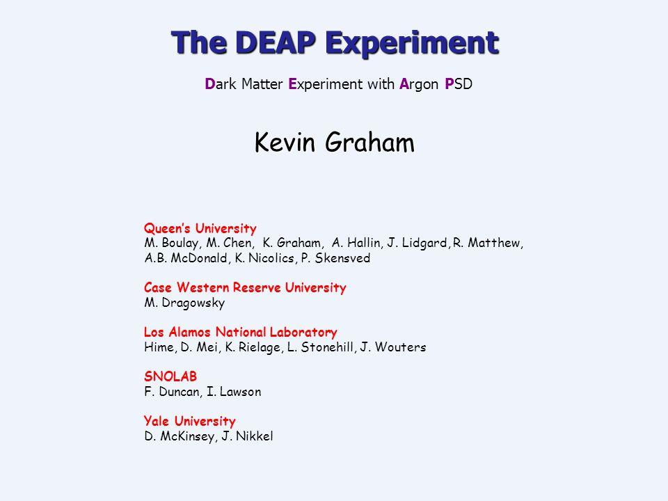 The DEAP Experiment Dark Matter Experiment with Argon PSD