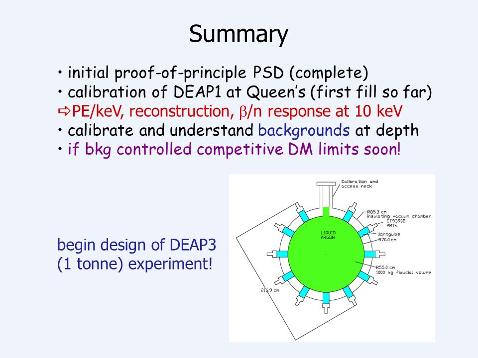 Summary initial proof-of-principle PSD (complete)