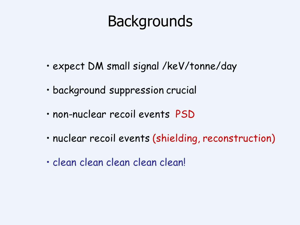 Backgrounds expect DM small signal /keV/tonne/day