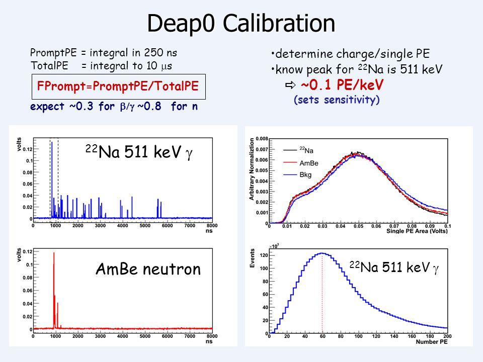 Deap0 Calibration 22Na 511 keV g AmBe neutron a ~0.1 PE/keV