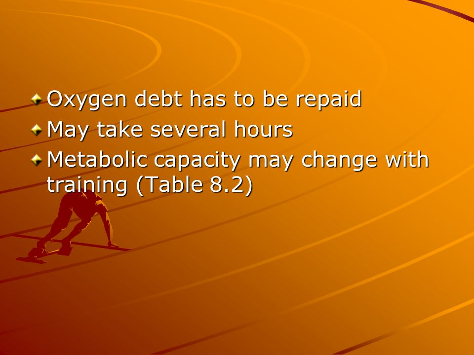 Oxygen debt has to be repaid
