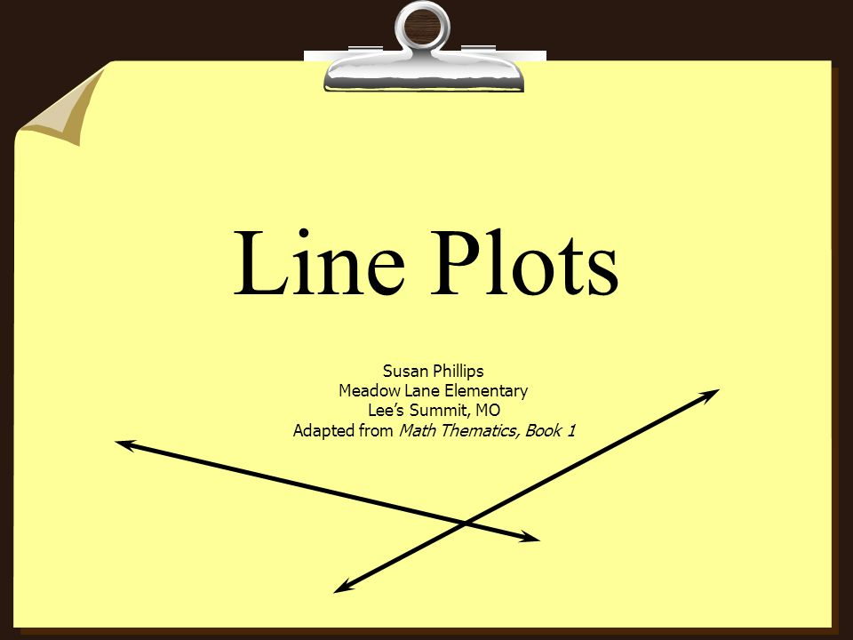 Line Plots Susan Phillips Meadow Lane Elementary Lee's Summit, MO