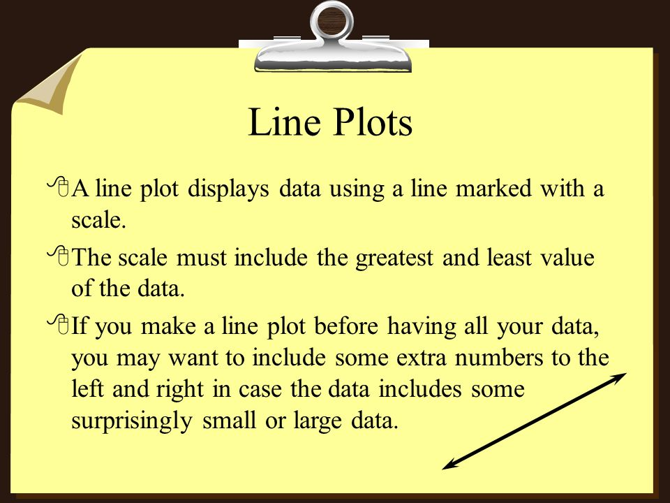 Line Plots A line plot displays data using a line marked with a scale.