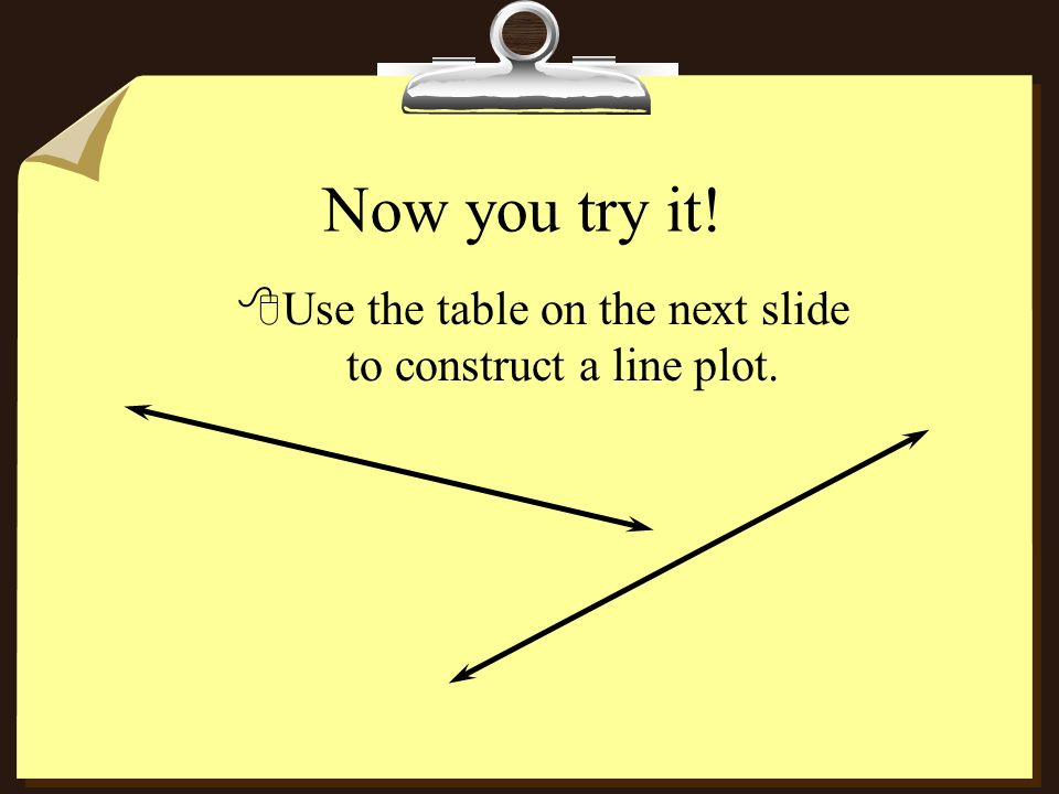 Use the table on the next slide to construct a line plot.