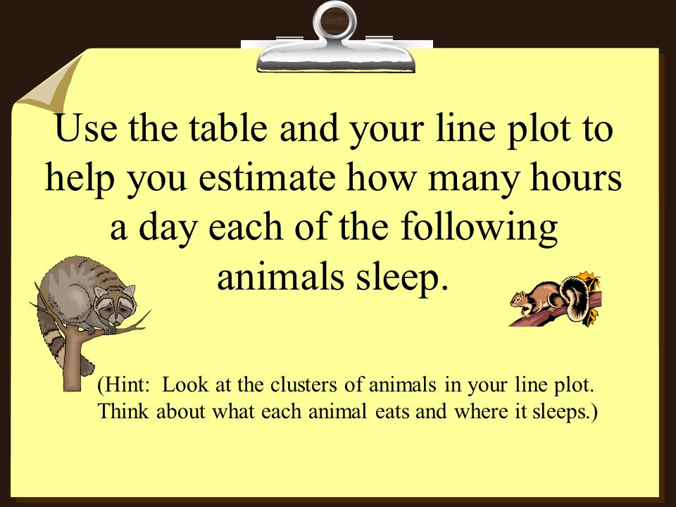 Use the table and your line plot to help you estimate how many hours a day each of the following animals sleep.