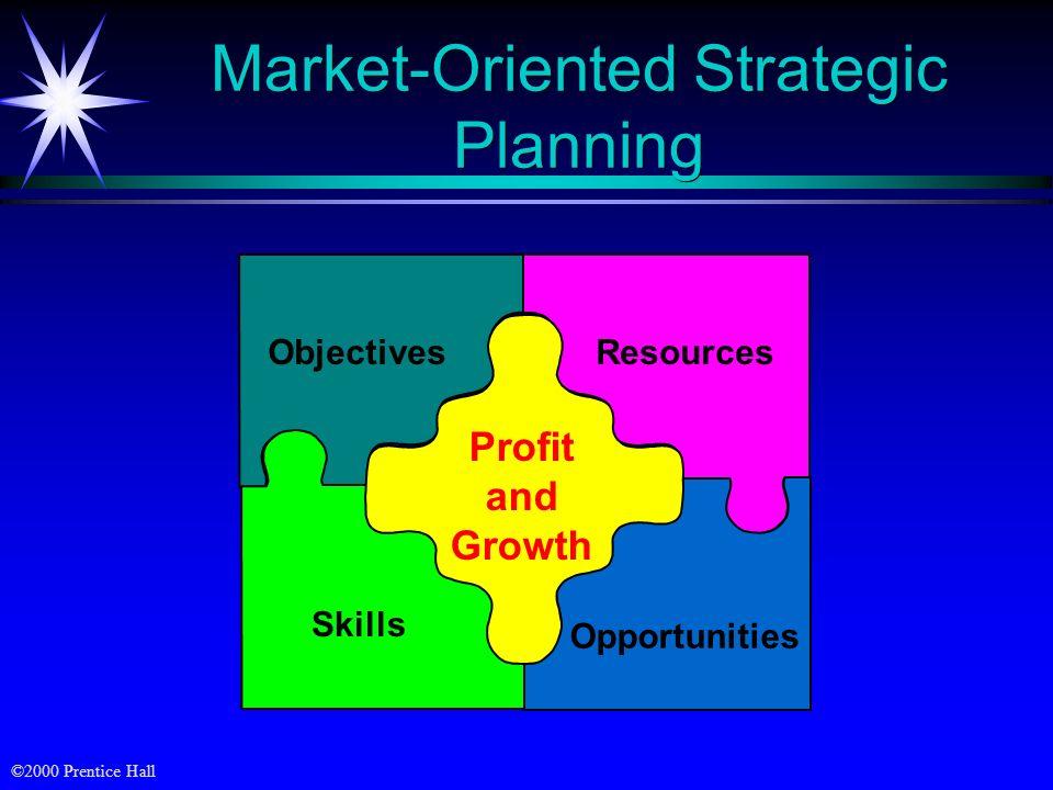 Market-Oriented Strategic Planning