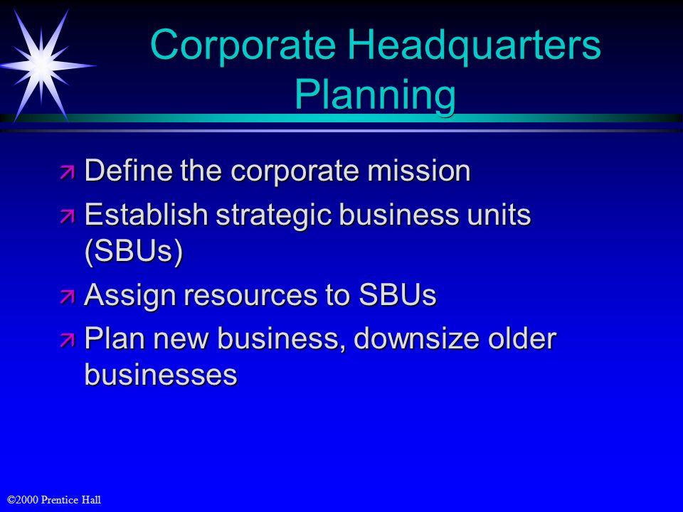 Corporate Headquarters Planning