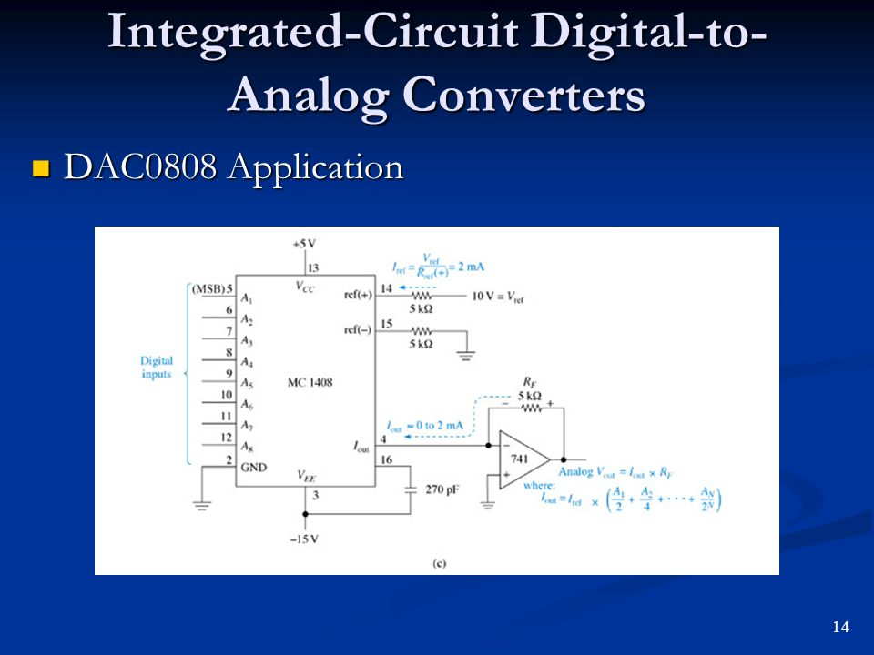 Integrated-Circuit Digital-to-Analog Converters